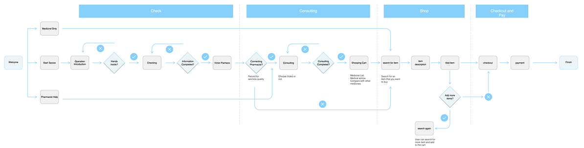 user-flows12.png