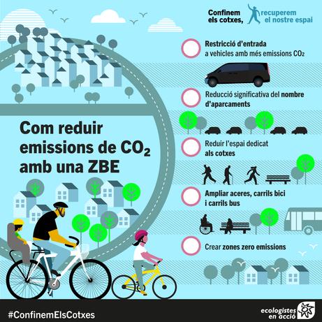 9-CAT-Cómo-reducir-emisiones-de-CO2-con-