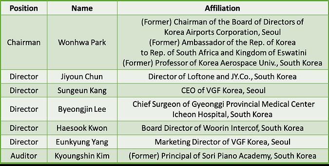 ntjilo board of directors_2021_eng.png