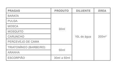Tabela Bifenthrine-02-02.jpg