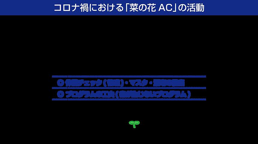 コロナ対応.png