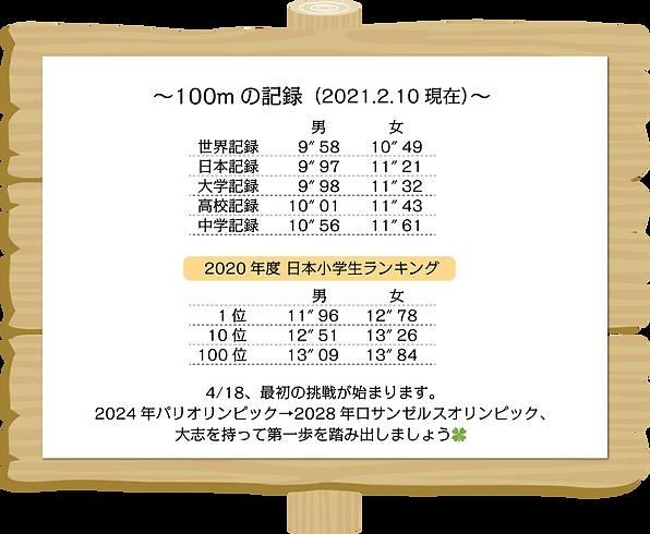 100mの記録.png
