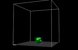 модель коробочки Apple