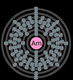 Electron_shell_095_americium