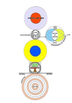 ophite_diagram.jpg