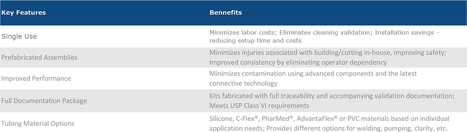 Key Features and benefits.png