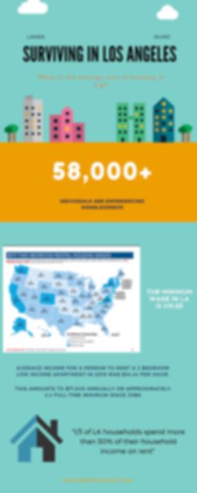 edited infographic .jpg