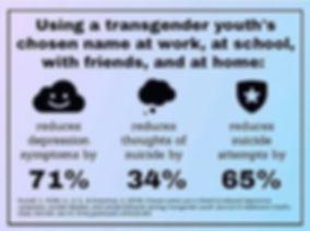 Transgender youth's chosen name.jpg