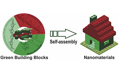 Sustainable-Self-Assembly-Strategies-for