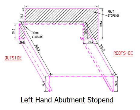 aluminium coping left hand upstand abutment stopend detail