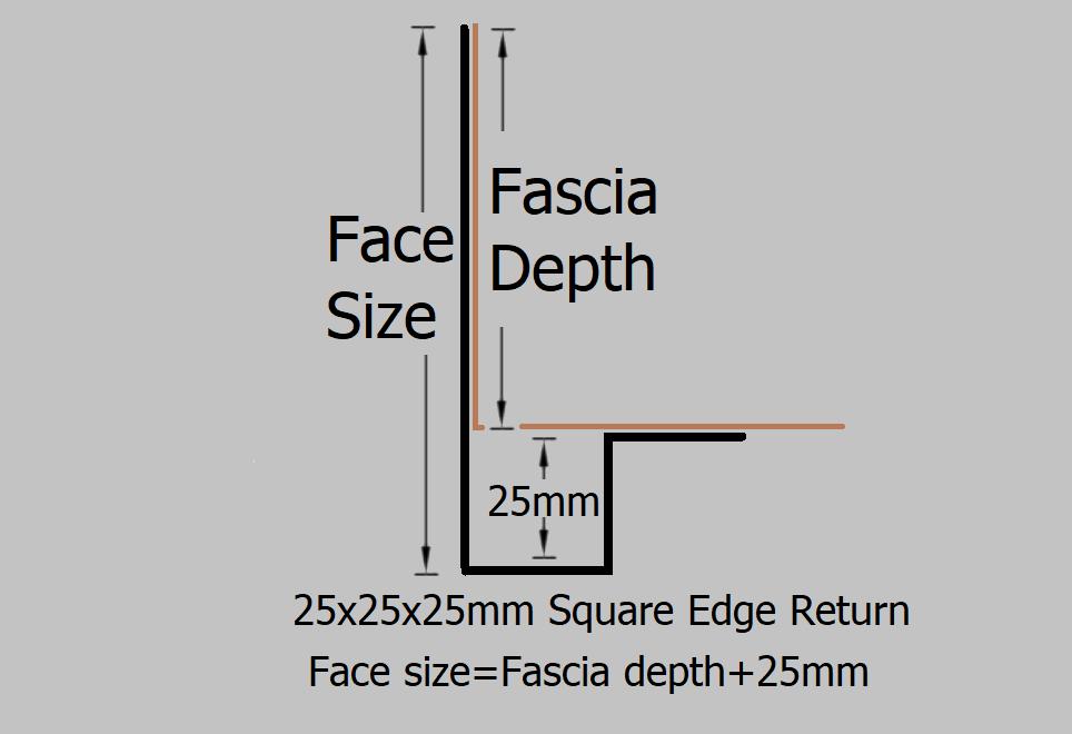 Aluminium Modern Square Edge Fascia Detail