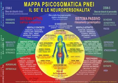 mappa neuropersonalita
