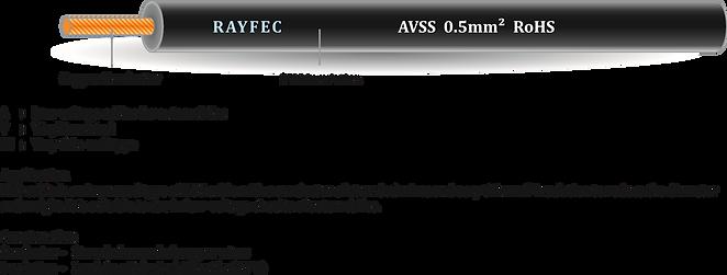 AVSS 0.5.png