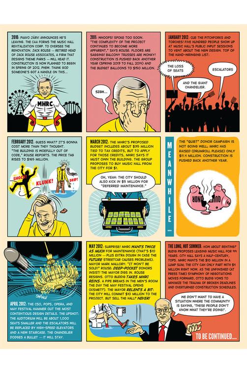 Cincinnati Magazine / Comic Book Commission
