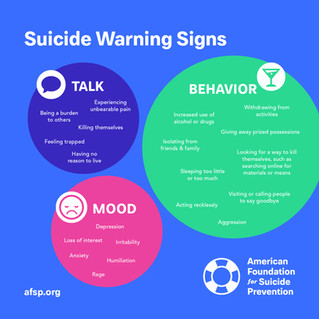 Suicide Prevention: Learn the Warning Signs