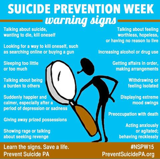 Warning Signs & Risk Factors of Suicide