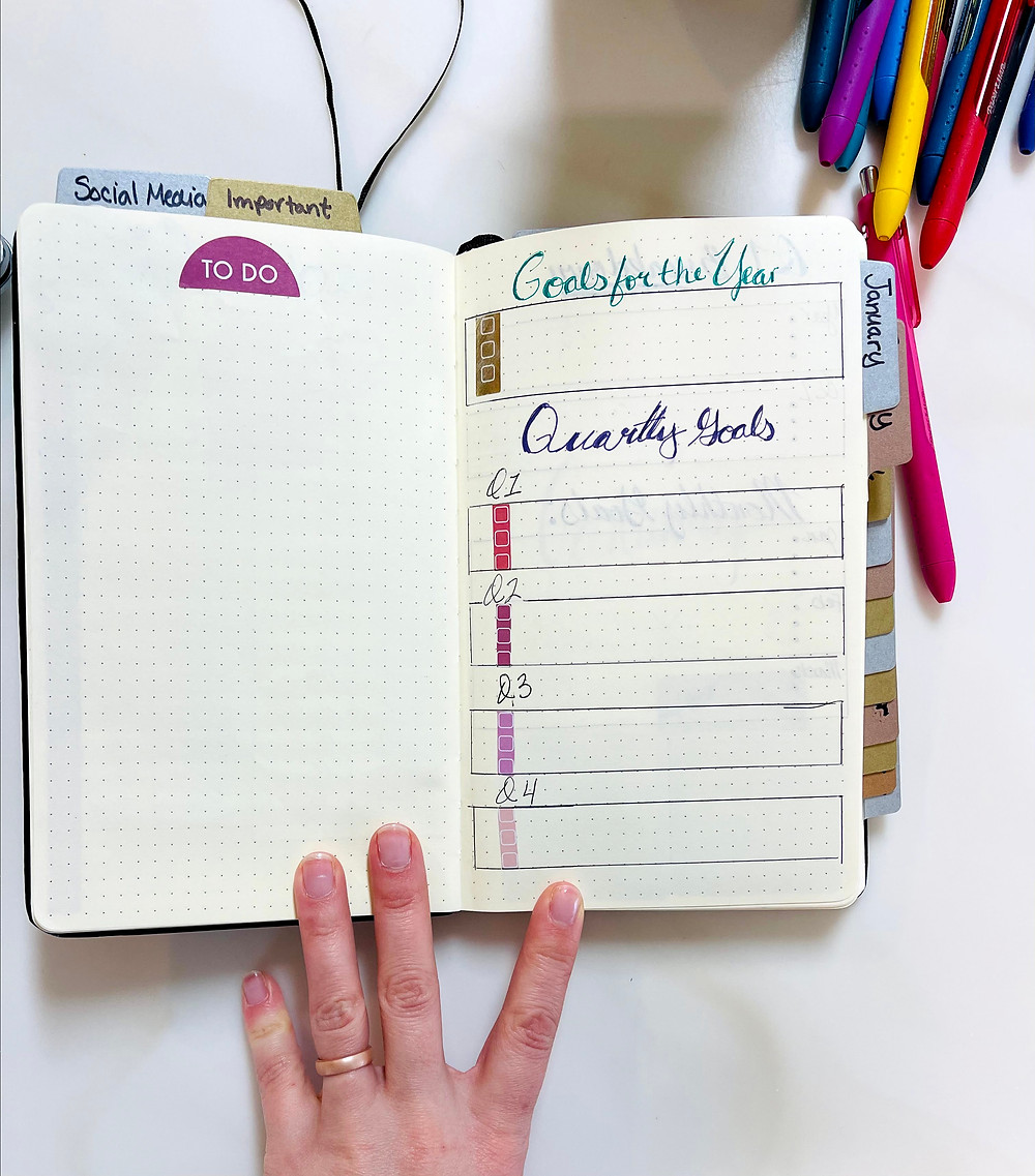 "This image of the bullet journal has the left page as a to do list and the right page has a small box titled ""Goals for the Year"" with three goals; then anoth title of ""Quarterly Goals"" with a 4 Boxes. One for each Quarter and each box has 3 goals."