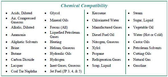 readi-seal chemical compatibility.JPG