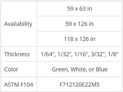 Sheet sizes for Teadit NA1001
