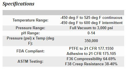 PTFE Joint Sealant Specifications