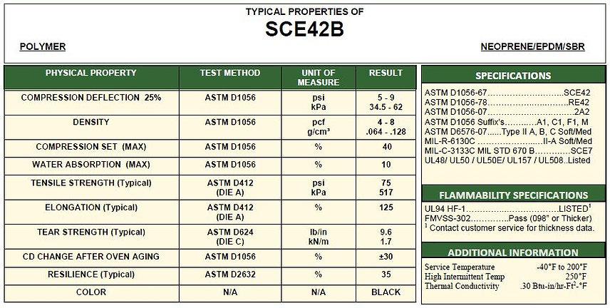 SCE42B Properties.JPG