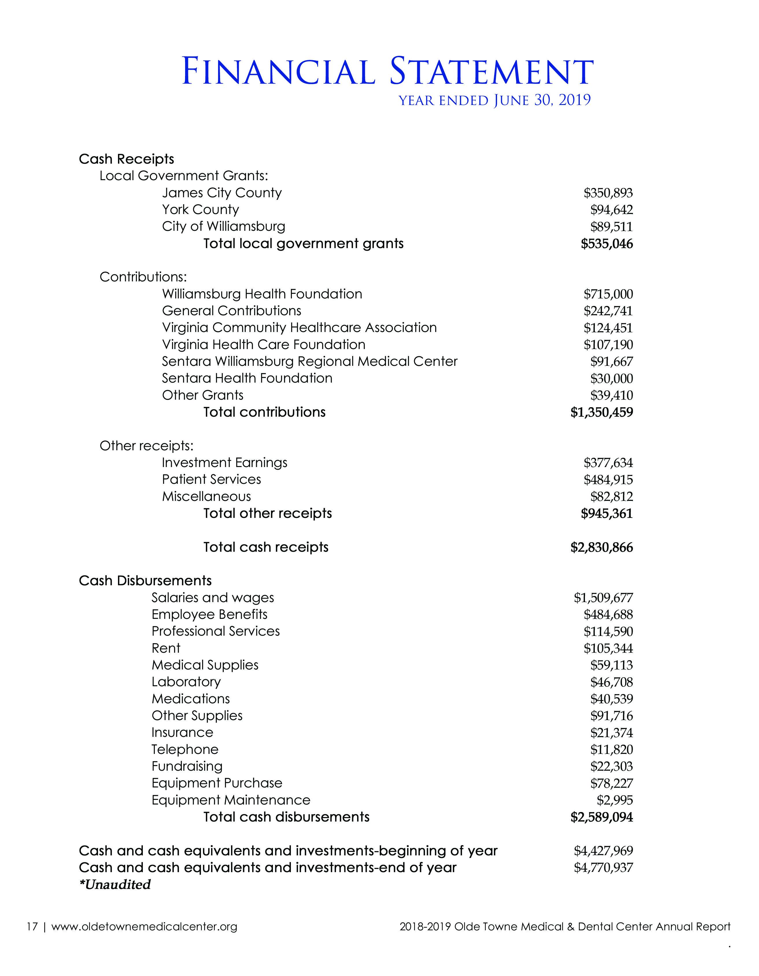 18 Financial Statement 18(18-19)