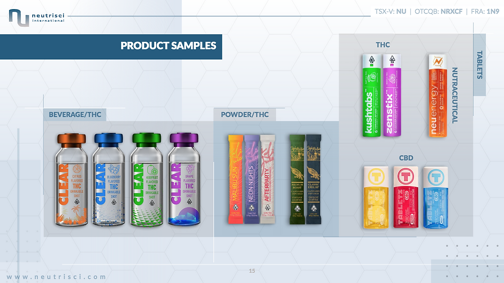 Product Assortment of THC and CBD Products
