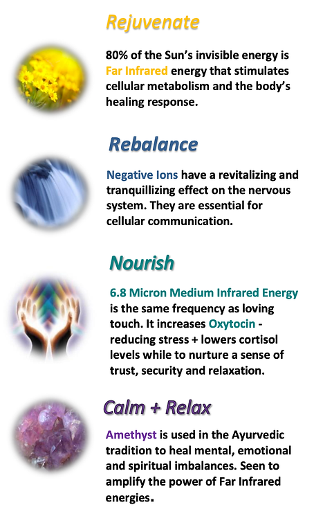 BioMat Therapy- Rejuvenate- 80% of the sun's invisible energy is far infrared energy that stimulates cellular metabolism and the body's healing response, Rebalance- negative ions have a revitalizing and tranquillizing effect on the nervous system. They are essential for cellular communication. Nourish- 6.8 micron medium infrared energy is the same frequency as loving touch. It increases Oxytocin- reducing stress + lowers cortisol levels while to nurture a sense of trust, security and relaxation- Calm + relax- Amethyst is used in Ayurevedic tradition to heal mental, emotional, and spiritual imbalances. Seen to amplify the power of far infrared energies