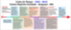 Linha do Tempo CEC 2019 web.jpg