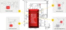 SZ1110-1130 ACF Schematic.png