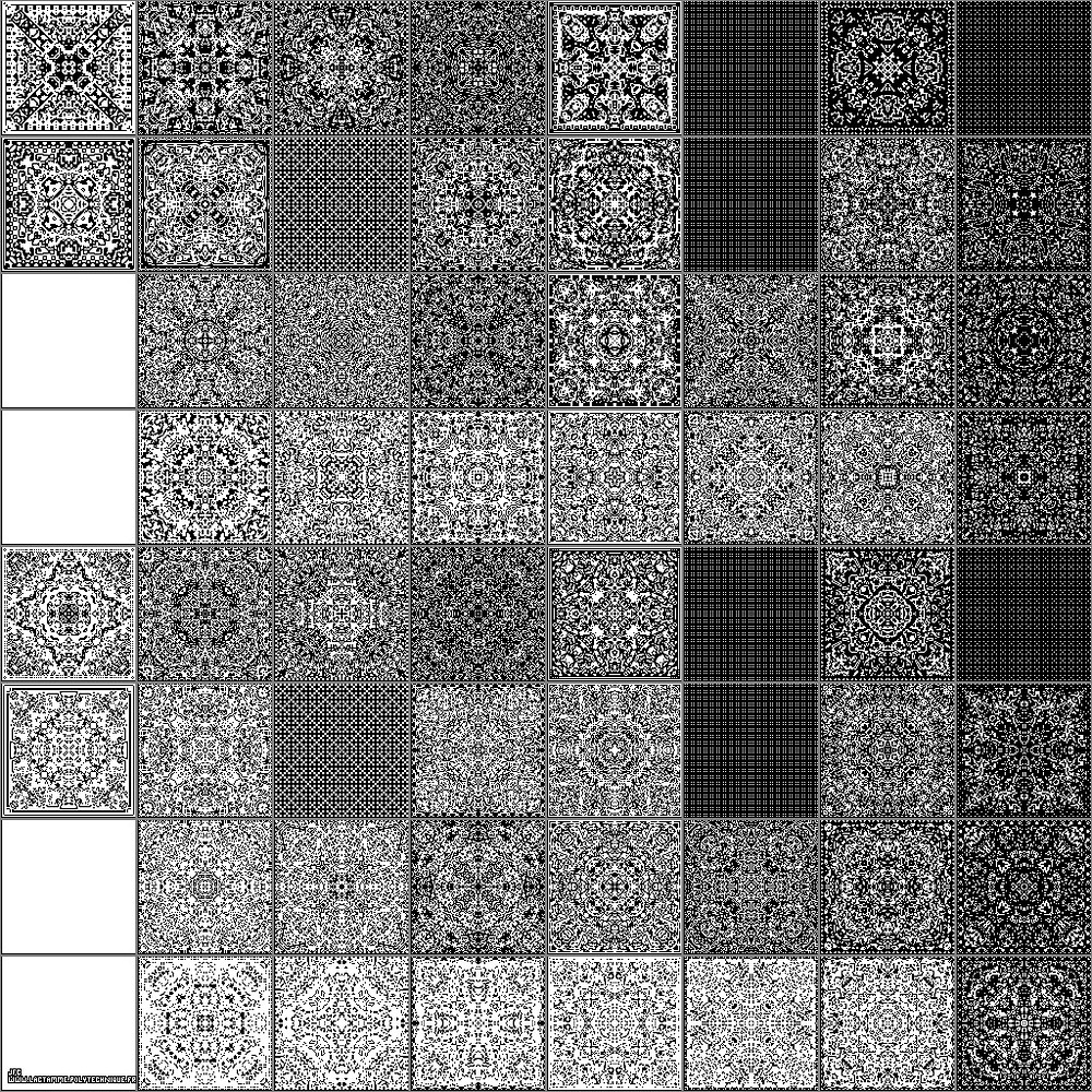 64 automates cellulaires binaires bidimensionnels élémentaires avec 1 point central de départ blanc