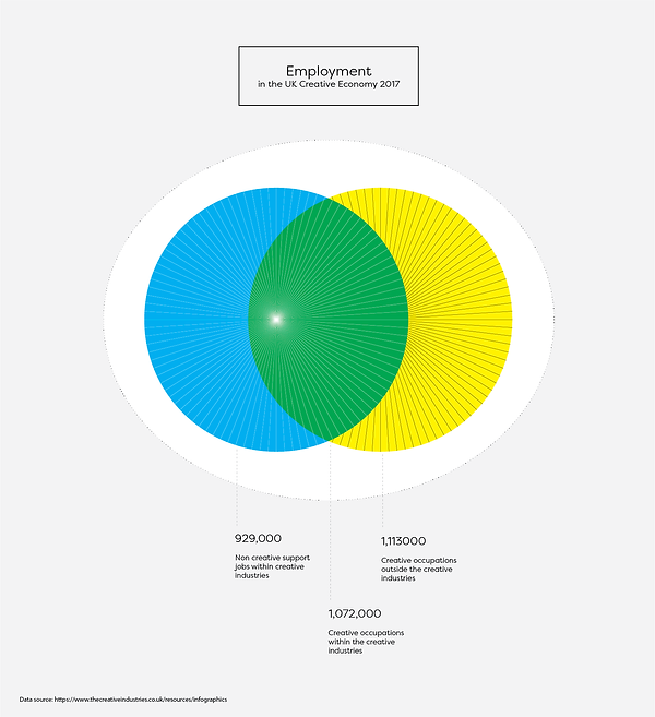 creative-industries-employment.png