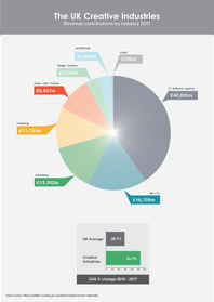 UK creative-industries.png