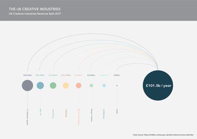 UK creative-industries2.png