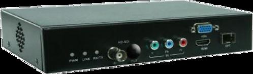 EB3101HFH | HDSDI/HDMI Audio & Video Encoder