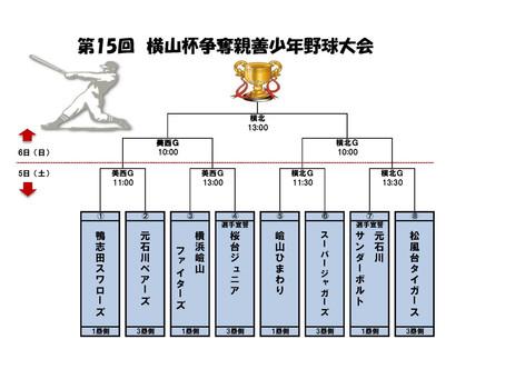 第15回横山杯トーナメント表