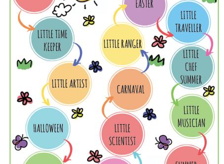 Little Learners : Speakid Program 2020-21