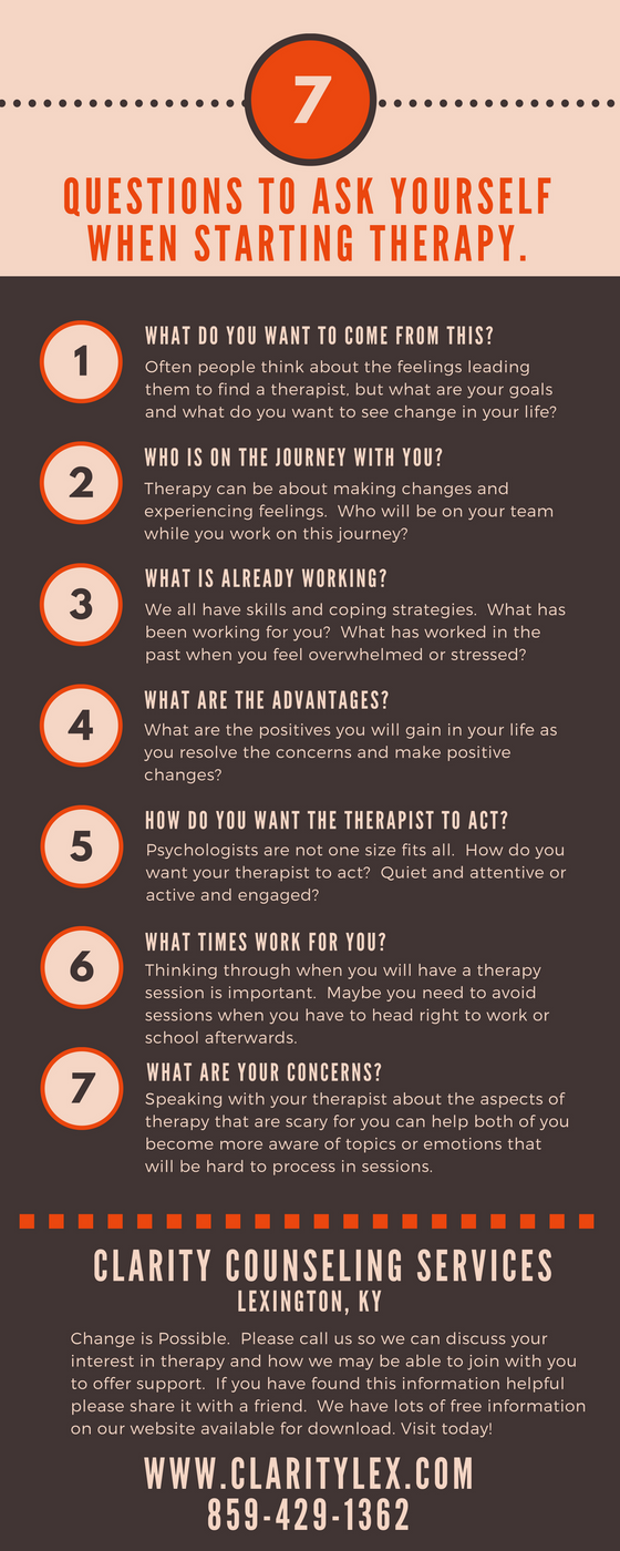 7 Important questions to ask YOURSELF when starting therapy.