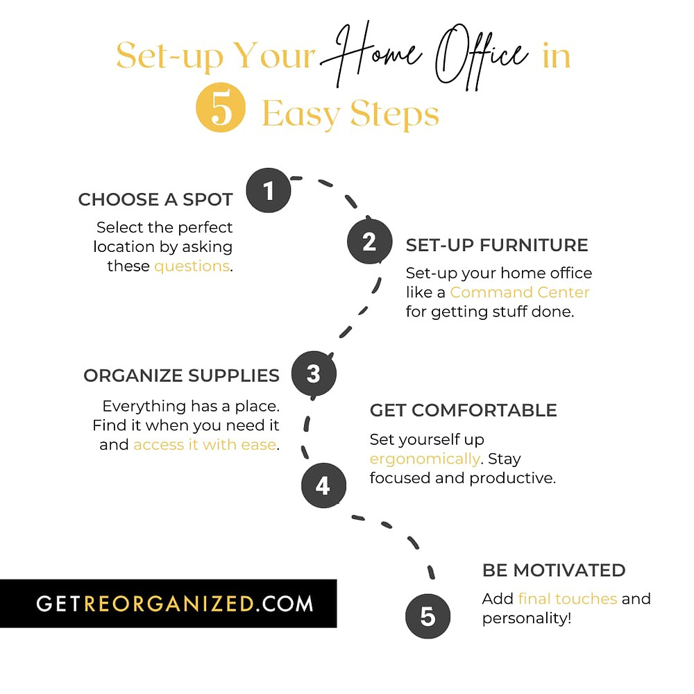 steps to setting up a home office