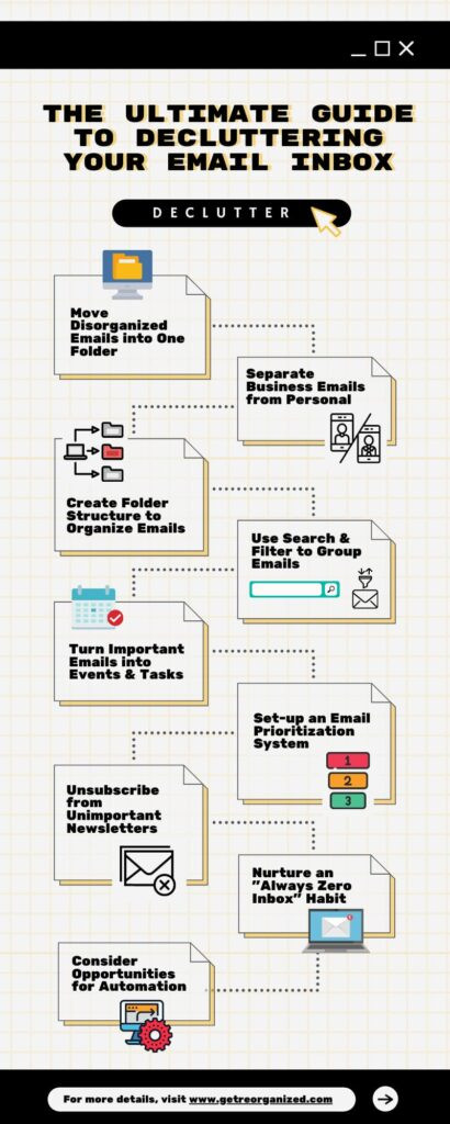 infographic for decluttering emails in inbox