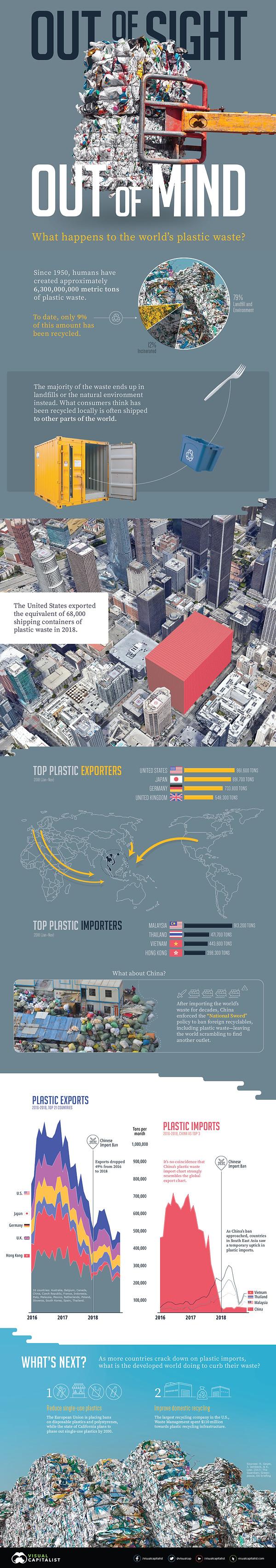 plastic-exports-1.jpg