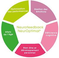 paris-neurofeedback-neuroptimal.jpg