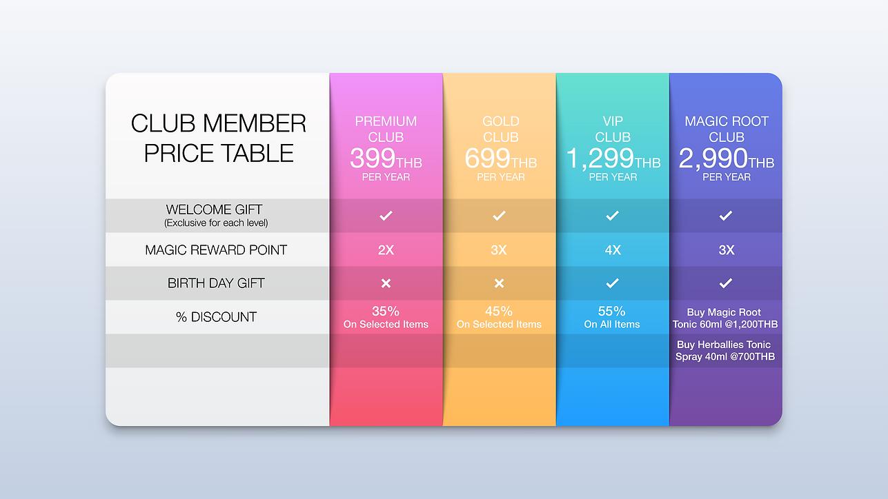 Magic Root Member Price Table.png
