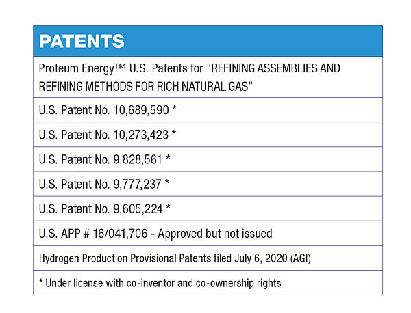 List of Proteum Energy's patents