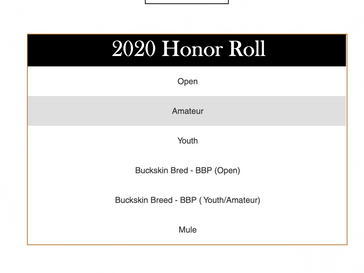 2020 Honor Roll Points Posted!