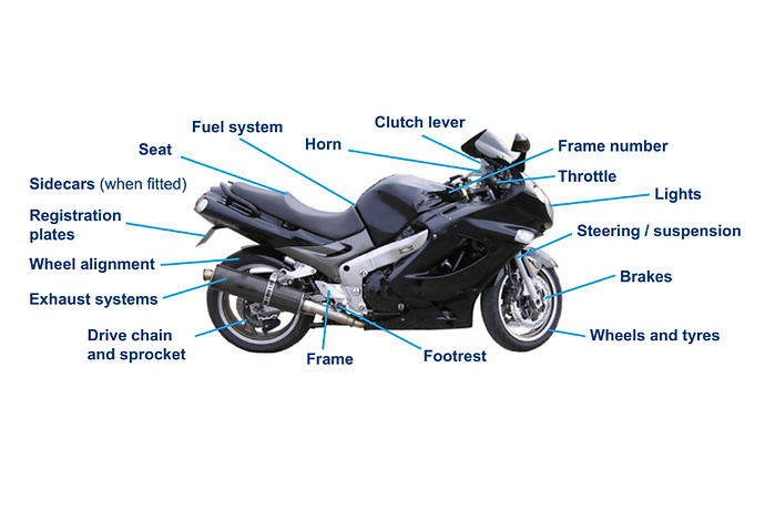 motorbike-components.png
