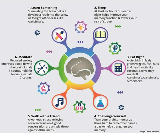 Six ways to a better memory