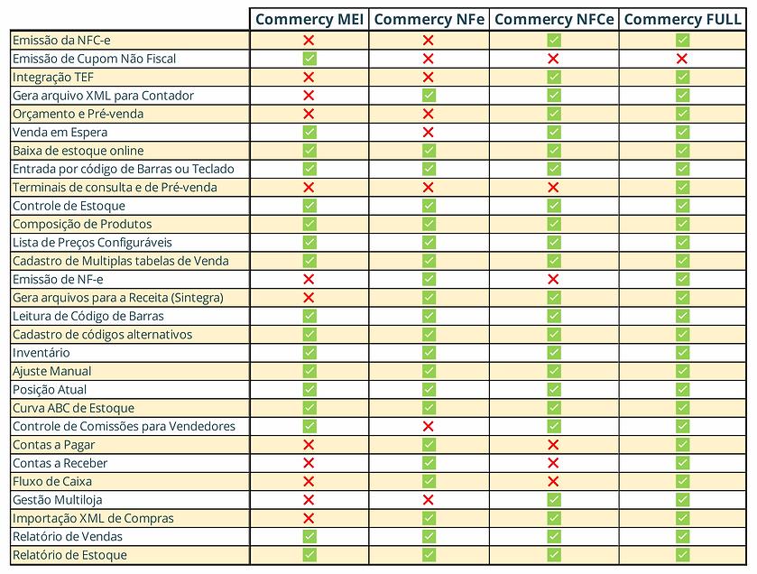 FuncionalidadesCommercy.png