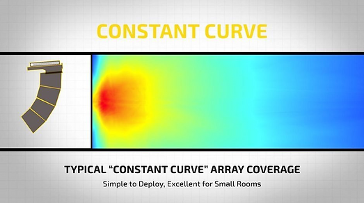 Constant Curve.PNG