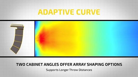 Adaptive Curve.PNG